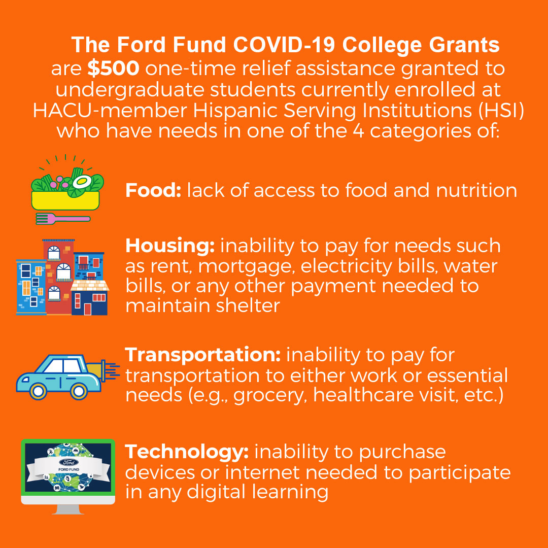 Description with graphics of $500 grants to undergraduate students for food, housing, transportation and technology